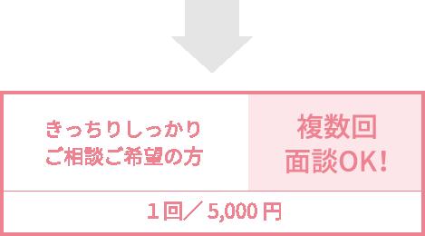 きっちりしっかりご相談ご希望の方 複数回面談OK!1回/5,000円